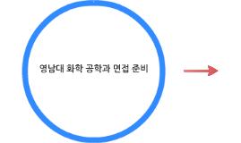 영남대 화학 공학과 면접 준비