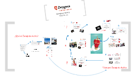 Copy of  Zaragoza Activa