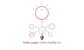 Ashlee Levien: Earths Healthy Car