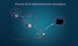 Proceso de la administracion estrategica