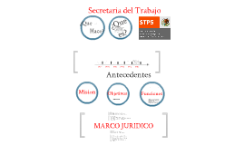 Secretaria del trabajo