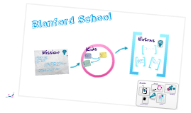 Blanford School