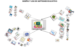 Diseño y uso de software educativo