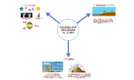 FACTORS DEL CLIMA