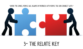3- THE RELATE KEY