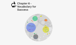 Chapter 6 - Vocabulary for Success