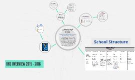 OHS Community School Presentation 1516