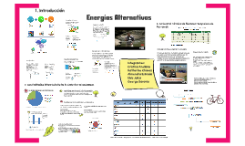 Problemática Nacional- Energías Alternativas