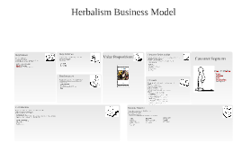 Business Model Kelompok Herbalism