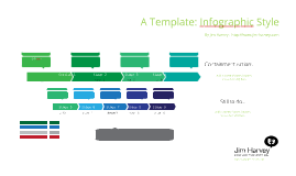 Copy of Flowchart Style Template