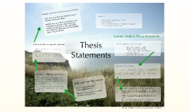 Thesis Statements: A Refresher