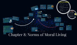 Chapter 8: Norms of Moral Living