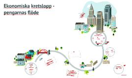 Copy of Ekonomiska kretslopp
