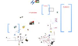 Copy of Conflit israélo-palestinien