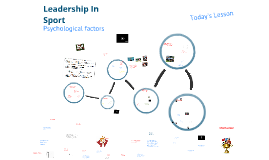 Leadership Psychological factors