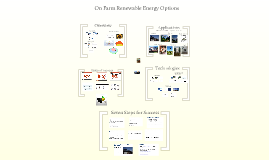 Copy of Renewable Energy Options For Your Farm