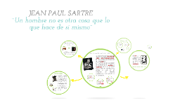 Copy of JEAN PAUL SARTRE