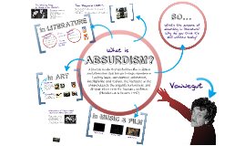 Literary Forms: Absurdism