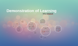 Copy of Demonstration of Learning