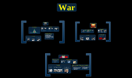 AP World History Review: Politics/War