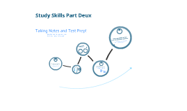 Study Skills Part Deux