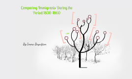 Comparing Immigrants During the Period of 1830-1860