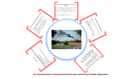 An Examination of Environmental Riskscapes and Racial Health Disparities