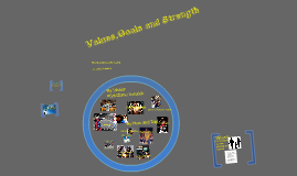 Values,Goals and Strengths
