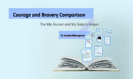 Courage and Bravery Comparision