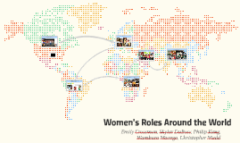Copy of Womens Roles in the World