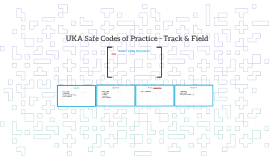Safe Codes of Practice
