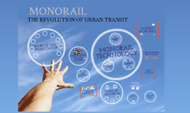 Copy of MONORAIL - THE REVOLUTION OF URBAN TRANSIT