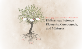 Differences Between Elements, Compounds, and Mixtures