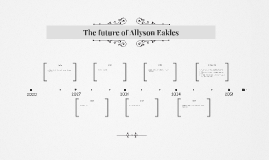 The future of Allyson Eakles