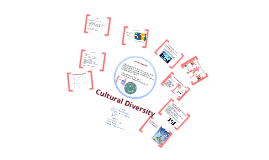 Cultural Diversity in the EU
