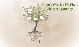 Ethan's Why Do We Fight Journey