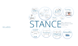 Affect, Alignment and Investment in the Analysis of Stancetaking