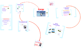 Copy of Kinetic and Potential Energy