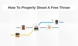 How To Properly Shoot A Free Throw