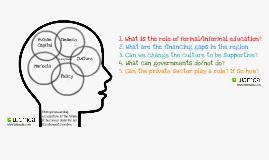 Copy of Bilingual -  Entrepreneurship Ecosystem