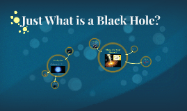 Just What is a Black Hole?