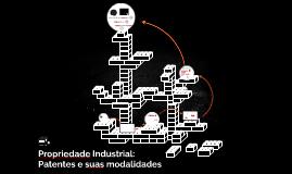 Copy of Propriedade Industrial: Patentes e suas modalidades