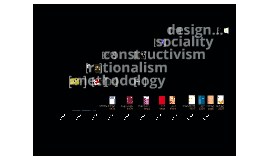Design Research Timeline