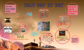 Copy of Hajj Day By Day
