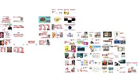 Gamificació de l'aprenentatge i eines per gamificar