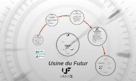 Usine du Futur en Aquitaine 4 mai 2015V3