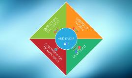 Copy of 5 componentes del E - learning