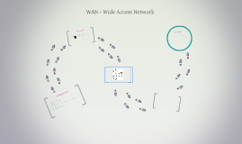 WAN - Wide Access Network