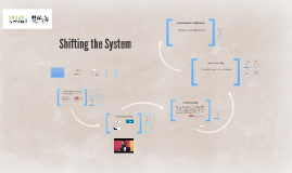 Shifting the System - Lecture 1