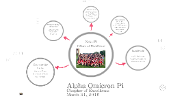 Copy of Alpha Omicron Pi